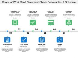 Scope Of Work Read Statement Check Deliverables And Schedule