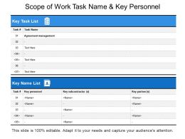 Scope Of Work Task Name And Key Personnel