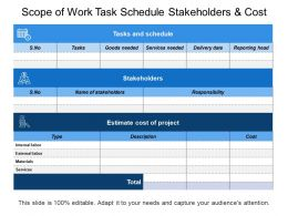 Scope Of Work Task Schedule Stakeholders And Cost