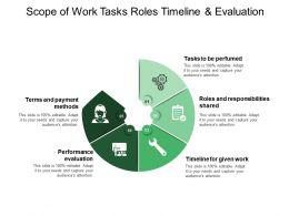 Scope Of Work Tasks Roles Timeline And Evaluation