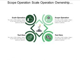 Scope Operation Scale Operation Ownership Structure Personal Characteristics Cpb