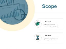 Scope Response Ppt Powerpoint Presentation Gallery Visuals