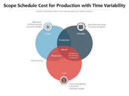 Scope Schedule Cost For Production With Time Variability