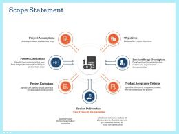 Scope Statement Objectives Ppt Powerpoint Presentation Ideas Background