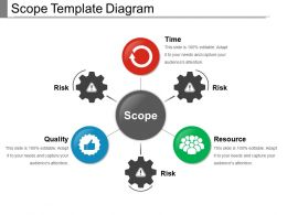 Scope Template Diagram Example Ppt Presentation