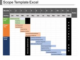Scope Template Excel Powerpoint Presentation