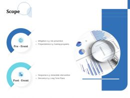 Scope Training Programs Ppt Powerpoint Presentation Infographic Template Backgrounds