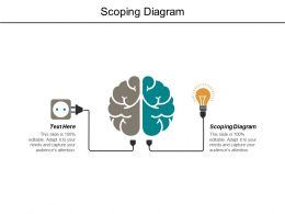 Scoping Diagram Ppt Powerpoint Presentation Outline Graphics Tutorials Cpb