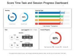 Score Time Task And Session Progress Dashboard