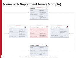 Scorecard Department Level Example Employee Empowerment Powerpoint Presentation Demonstration