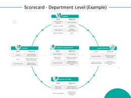 Scorecard Department Level Example Empowerment Ppt Powerpoint Microsoft