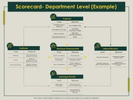 Scorecard Department Level Example Maximize Productivity Ppt Presentation Files