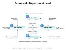 Scorecard Department Level Ppt Powerpoint Presentation Portfolio