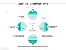Scorecard Department Level Readinessreadiness Ppt Slides Graphics Design