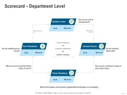 Scorecard Department Level User Orientation Goals Ppt Powerpoint Presentation Example Introduction