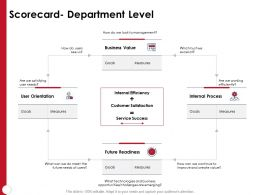 Scorecard Department Level User Orientation Powerpoint Presentation Sample