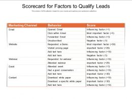 Scorecard For Factors To Qualify Leads