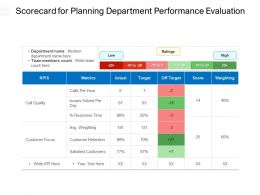 Scorecard For Planning Department Performance Evaluation