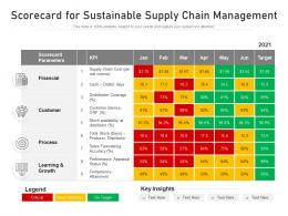 Scorecard For Sustainable Supply Chain Management