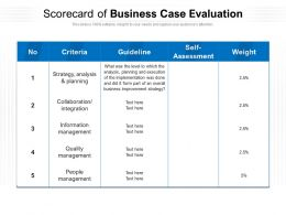 Scorecard Of Business Case Evaluation