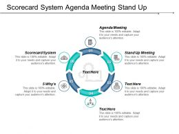 Scorecard System Agenda Meeting Stand Up Meeting 5 Why s Cpb