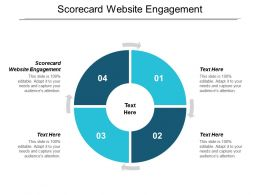 Scorecard Website Engagement Ppt Powerpoint Presentation Layouts Show Cpb