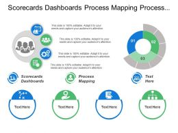 Scorecards Dashboards Process Mapping Process Simulation Business Process Reengineering