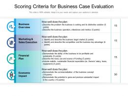 Scoring Criteria For Business Case Evaluation