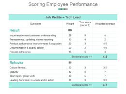 Scoring Employee Performance Powerpoint Slide Presentation Guidelines