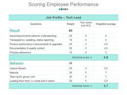 scoring_employee_performance_powerpoint_slide_presentation_guidelines_Slide01