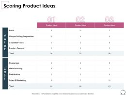 Scoring Product Ideas Product Demand Ppt Powerpoint Presentation Show