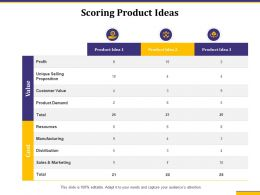 Scoring Product Ideas Sales And Marketing Ppt Powerpoint Presentation Microsoft