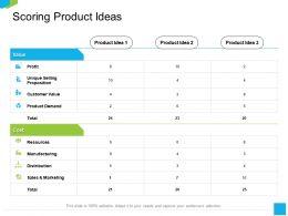 Scoring Product Ideas Unique Ppt Powerpoint Presentation Icon Files