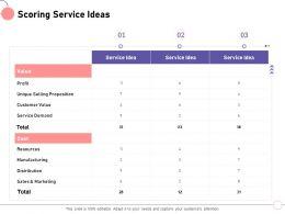 Scoring Service Ideas Value M1446 Ppt Powerpoint Presentation Gallery Clipart