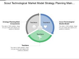 Scout Technological Market Model Strategy Planning Main Components
