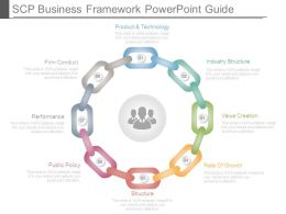 Scp Business Framework Powerpoint Guide