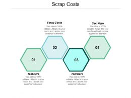 Scrap Costs Ppt Powerpoint Presentation Icon Graphics Tutorials Cpb