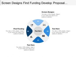 Screen Designs Find Funding Develop Proposal Route Submit Proposal