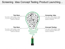Screening Idea Concept Testing Product Launching Management