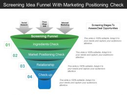 Screening Idea Funnel With Marketing Positioning Check