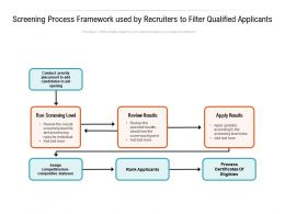 Screening Process Framework Used By Recruiters To Filter Qualified Applicants