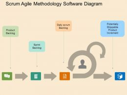 Scrum Agile Methodology Software Diagram Flat Powerpoint Design