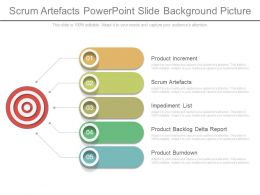 Scrum Artefacts Powerpoint Slide Background Picture