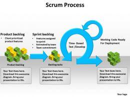 scrum_business_process_powerpoint_templates_ppt_presentation_slides_0812_Slide01