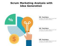 Scrum Marketing Analysis With Idea Generation