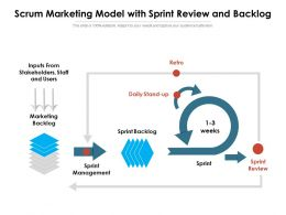 Scrum Marketing Model With Sprint Review And Backlog