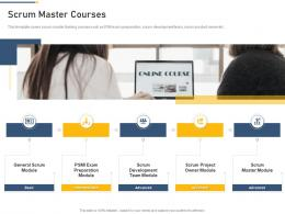 Scrum Master Courses Professional Scrum Master Training Proposal It Ppt Infographics