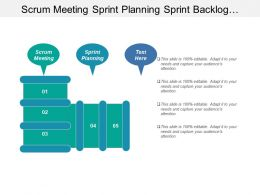 Scrum Meeting Sprint Planning Sprint Backlog Reduce Disadvantages