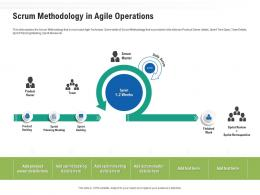Scrum Methodology In Agile Operations Ppt Powerpoint Presentation File Shapes