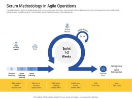 Scrum Methodology In Agile Operations Product Ppt Icon